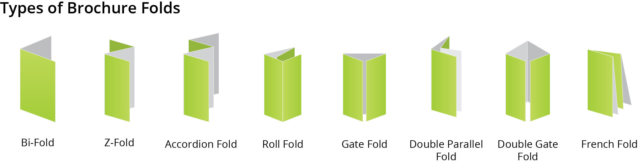 8 types of brochure folds and their applications nextdayflyers